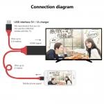 สายต่อ iPhone & iPad ออก TV (Lightning to HDMI)
